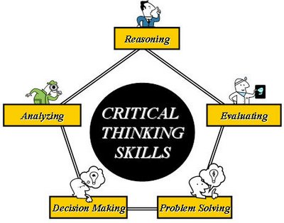 My Secret Formula to Get Students Critically Thinking in Any Classroom: A 9 minute read